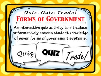 An interactive quiz activity perfect for grades 5, 6 and 7 social studies units on governance and politics to introduce or formatively assess student knowledge of seven forms of government systems. #teachinggovernment #interactivequiz #interactivegames