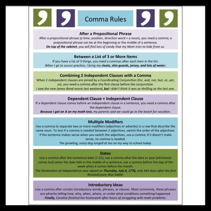 27 best ELA Anchor Chart Quick References images on Pinterest - how to make a chart in word