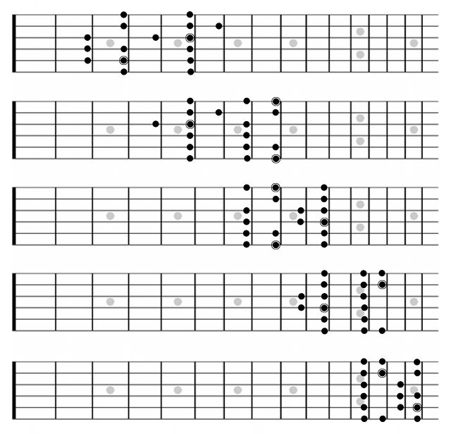 115 best images about Guitar Scales on Pinterest | Note, Guitar ...