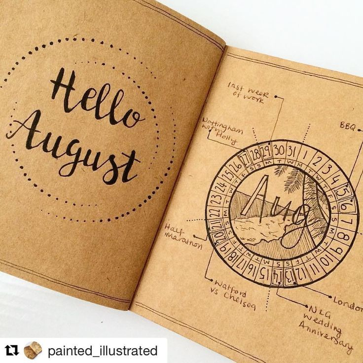 "Planner Inspiration on Instagram: ""I always have my eyes peeled for unique takes…"