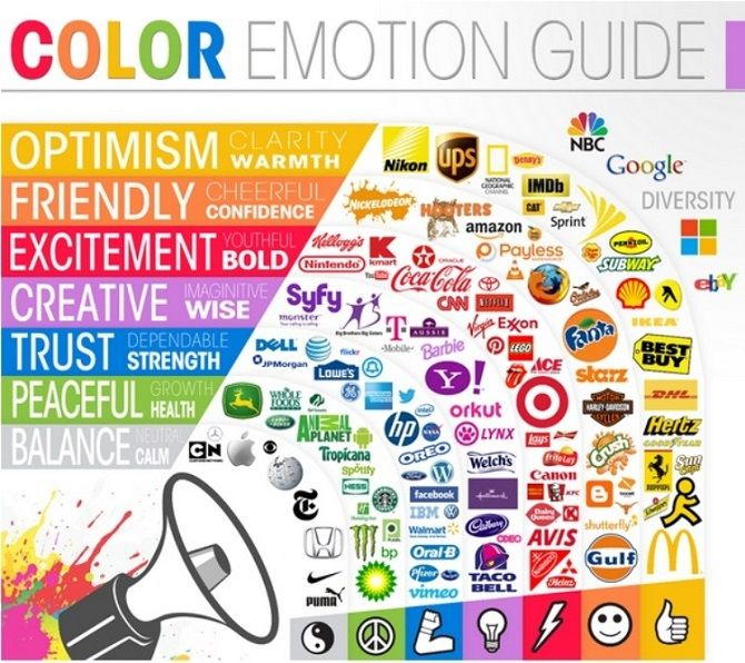 10 graphic design cheat sheets