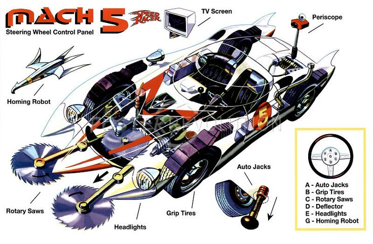 Serie Caf Ef Bf Bd Racer