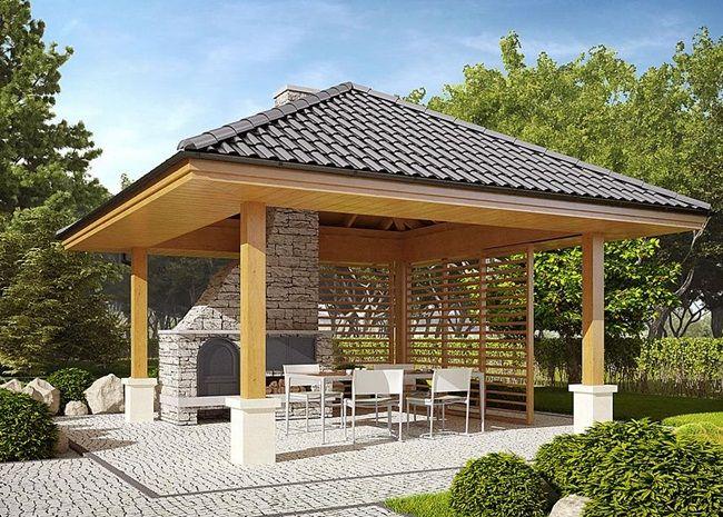 inspiracje w moim mieszkaniu: Jak urządzić grilla w naszym ogrodzie czyli altana ogrodowa z grillem