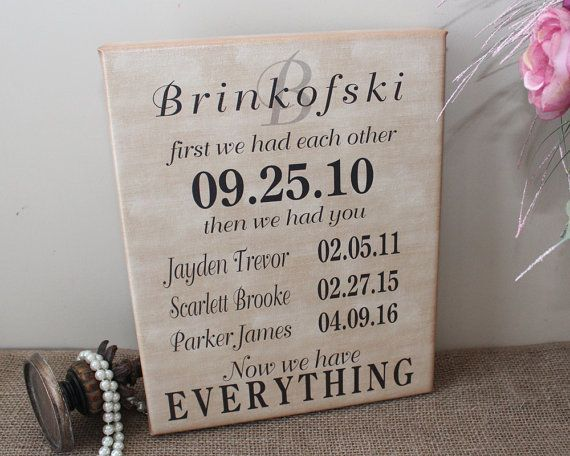 Important Family Special Dates Canvas Sign Marriage Date