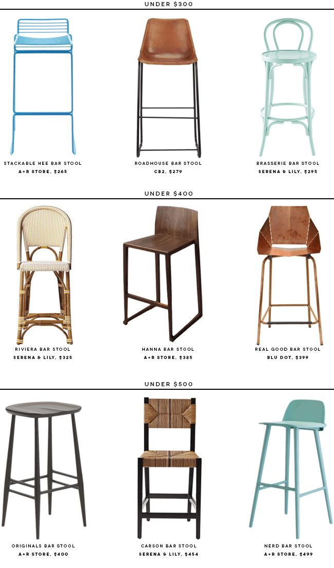 Best Bar Stools under $500 on @SavvyHome