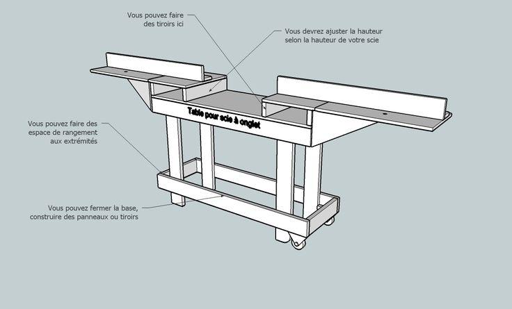 les 25 meilleures id es concernant scie onglet sur pinterest id es d 39 atelier table pour. Black Bedroom Furniture Sets. Home Design Ideas