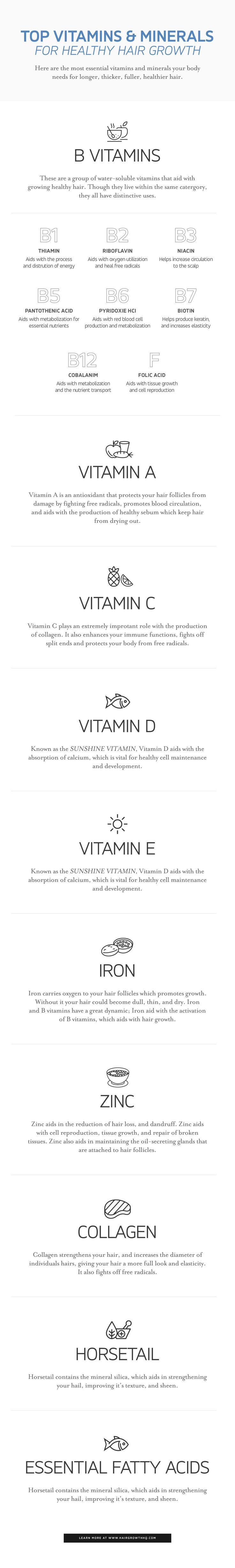 Vitamins and Minerals that aid with healthy hair growth | HairGrowthHQ