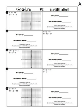Systems Of Equations (graphing Vs Substitution) Partner Activity Graph Linear Systems Solver Systems Of Equations (graphing Vs Substitution) Partner Activity Algebra, Common Core Math I Pinterest Systems Of Equations, Algebra And 8th Grade