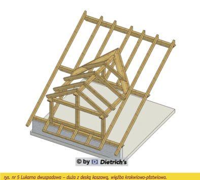 Lukarna dwuspadowa – konstrukcje ciesielskie | Dekarz i Cieśla - serwis dla wykonawców dachów