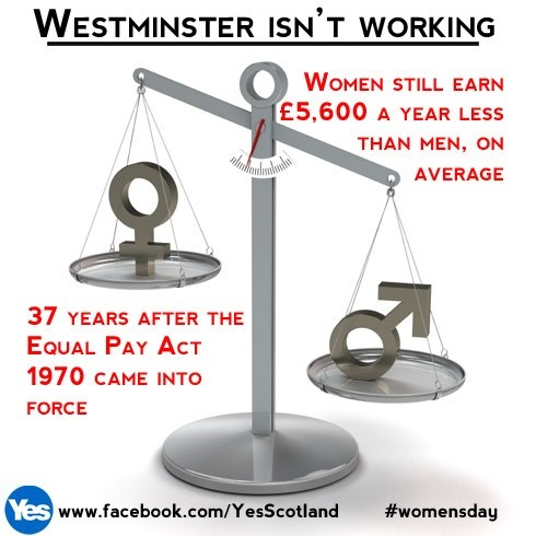 The Equal Pay Act 1970 came into force in December 1975. In 2013, more than 37 years later, women still earn an average £5,600 a year less than men.