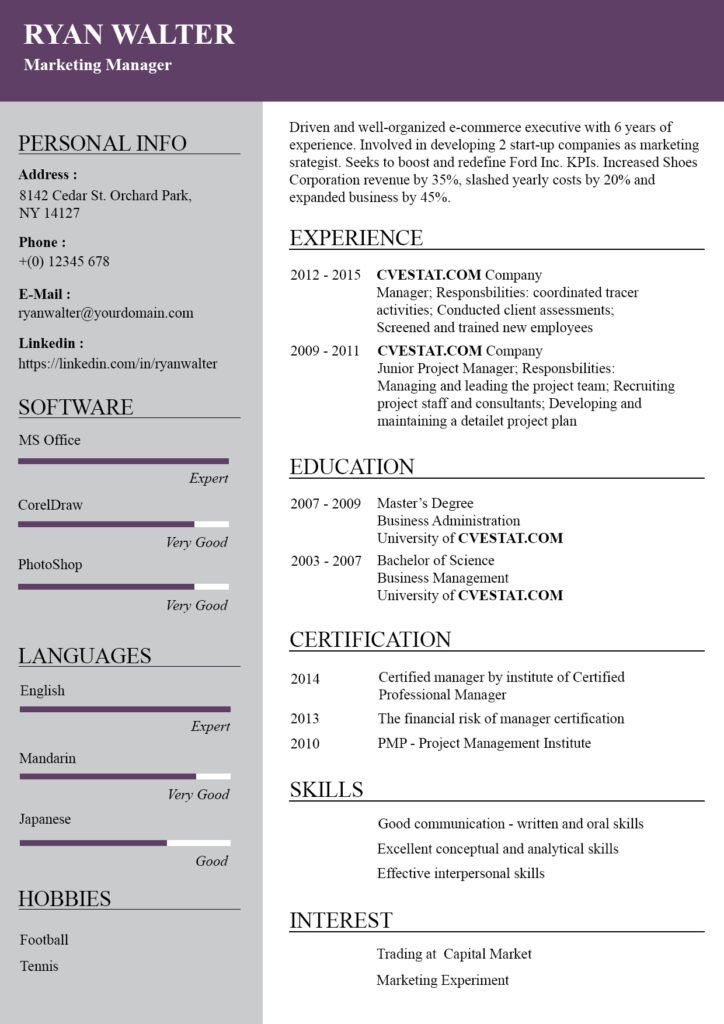 Personal Branding Starts With Cv Curriculum Vitae Resume Covering Letter