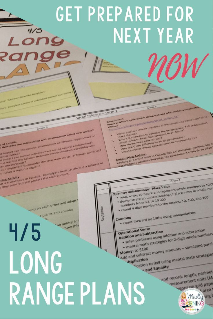 Feeling overwhelmed? Check out this 4/5 split long range plan! (Plus you can grab one for your split class, too!) | long range plan ontario | long range plans |