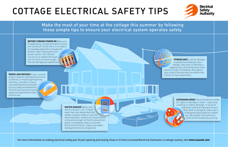 When you arrive at your cottage, look for damage to powerlines and stay clear of downed or sagging lines! Contact your local utility immediately if you see any damage. http://www.esasafe.com/consumers/electrical-safety-tips/cottage-safety-tips