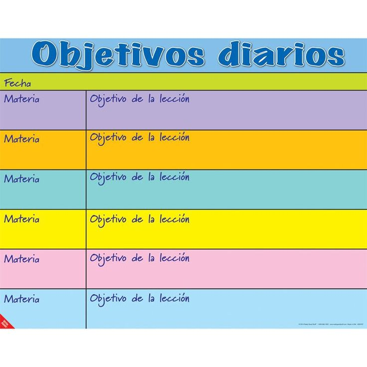 Objetivos diarios Daily Objectives Poster