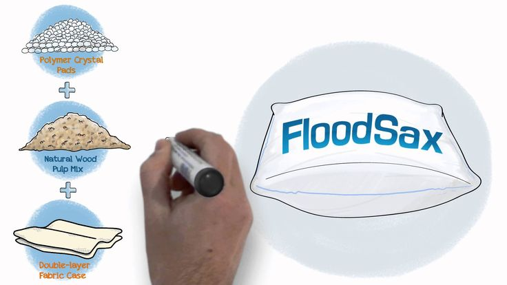 """Whether its flooding or indoor leaks and spills, it is critical to be prepared. FloodSax offer an instant, lightweight and """"anybody-can-deploy"""" liquid defense system. FloodSax are extremely effective for 1) Flood Protection 2) Absorbing Leaks & Spills and 3) Diverting / Redirecting flow of water/ liquid. Buy FloodSax at www.FloodSax.US.com"""