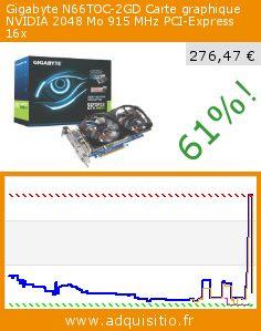 Gigabyte N66TOC-2GD Carte graphique NVIDIA 2048 Mo 915 MHz PCI-Express 16x (Accessoire). Réduction de 61%! Prix actuel 276,47 €, l'ancien prix était de 716,00 €. http://www.adquisitio.fr/gigabyte/n66toc-2gd-carte