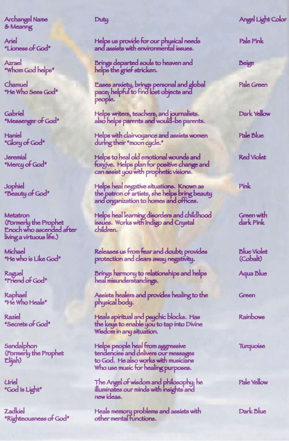 "Micha'ele Cherie~ Medium Intuitive - Saints, Angels,and ascended masters  A Quick List of Archangels  corresponding ""Angel Duties"""
