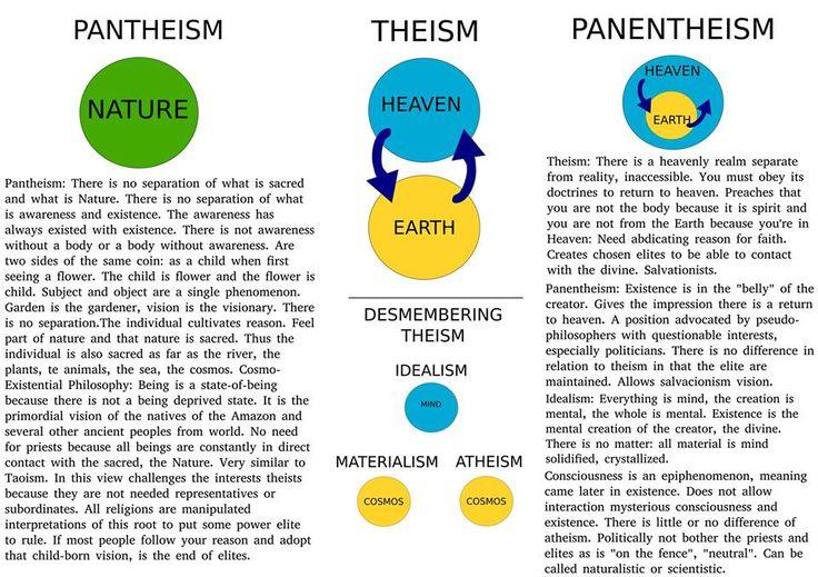 pantheism / panentheism