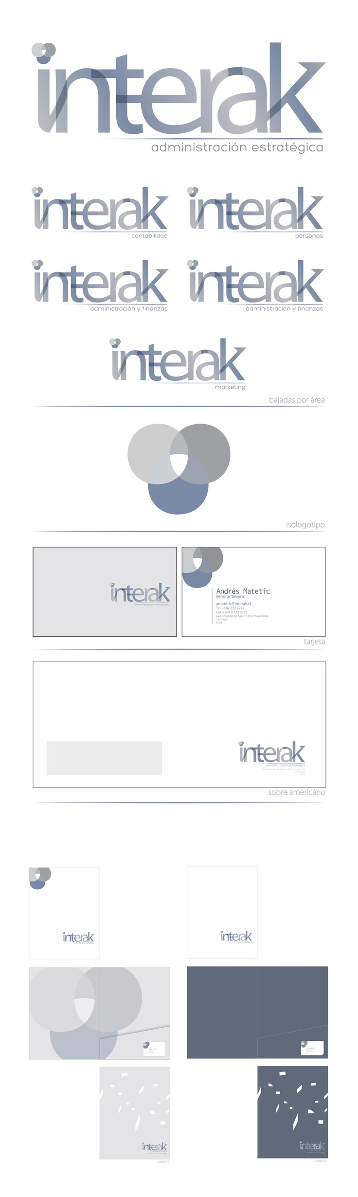 Desarrollo Imagen Corporativa  INTERAK