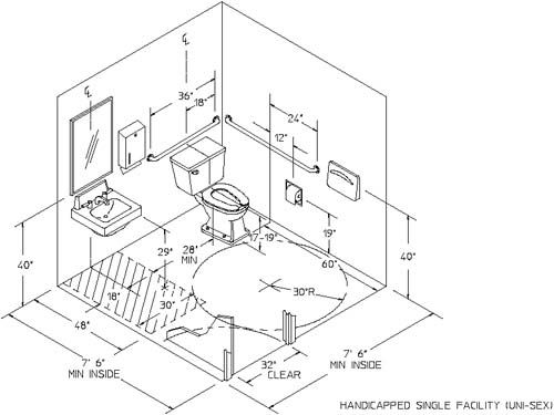 TiCon - Tenant Improvement Construction, Inc. diagram of ADA restroom dimensions