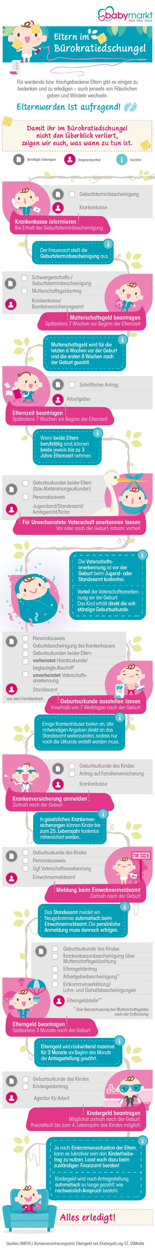 infografik_buerokratiedschungel_babymarkt