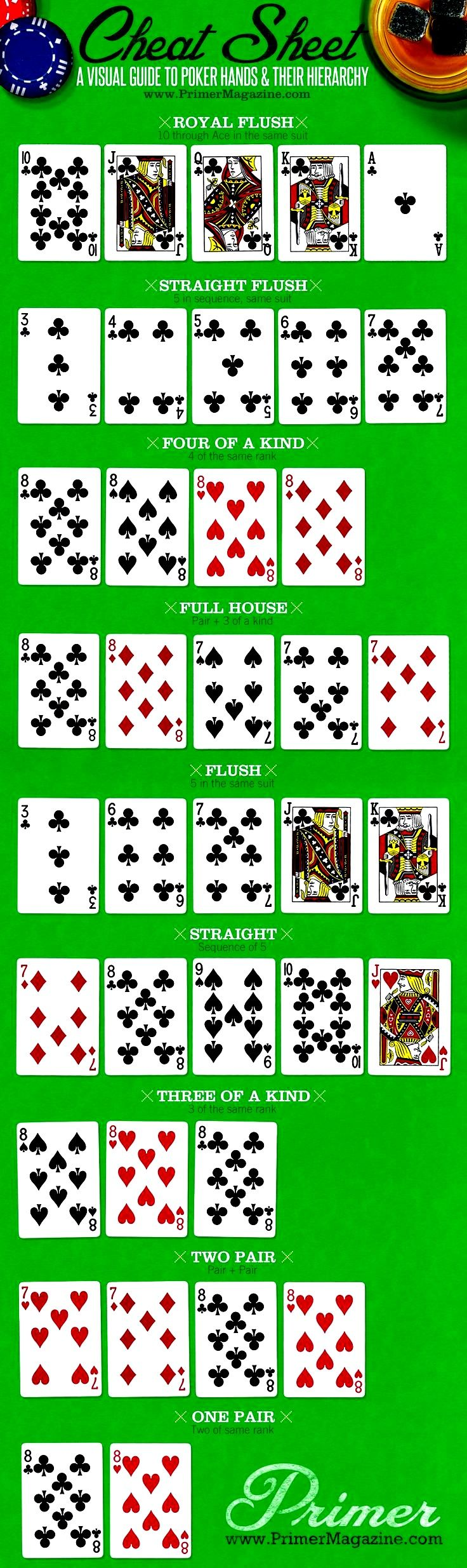 how to play 5 card stud