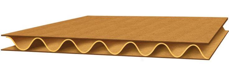 Гофрокартон – это самый популярный упаковочный материал, отличающийся легкостью, экономичностью, простотой сборки и удобством доставки.  Гофрокартон, в зависимости от количества слоев подразделяют на 2-, 3-, 5-, 7- и 9-слойный. Трехслойный гофрированный картон – это наиболее распространенный тип картона, используемый при изготовлении коробок и их деталей для упаковки мебели. Для изготовления особо прочных и жестких упаковок применяется пятислойный гофрокартон. #гофрокартон #упаковка…