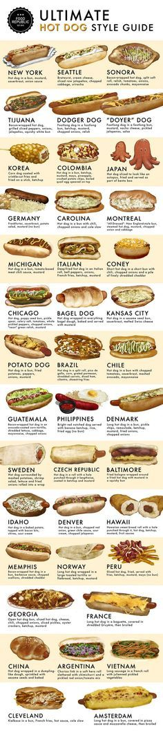 a guide to hot dogs from around the world                                                                                                                                                                                 More