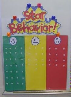 My behavior management system is fairly similar to many others out there. Students begin the day on green, move to yellow for a warning, and then to red if they've had an awful, rotten, no-good, very bad day.      Students with exceptional behavior get to move their stars to the Star Jar (not pictured), which is usually only a couple students per day. I then draw a star out at the end of the day (with lots of public fanfare, of course) and make a big to-do about awarding one student with a…