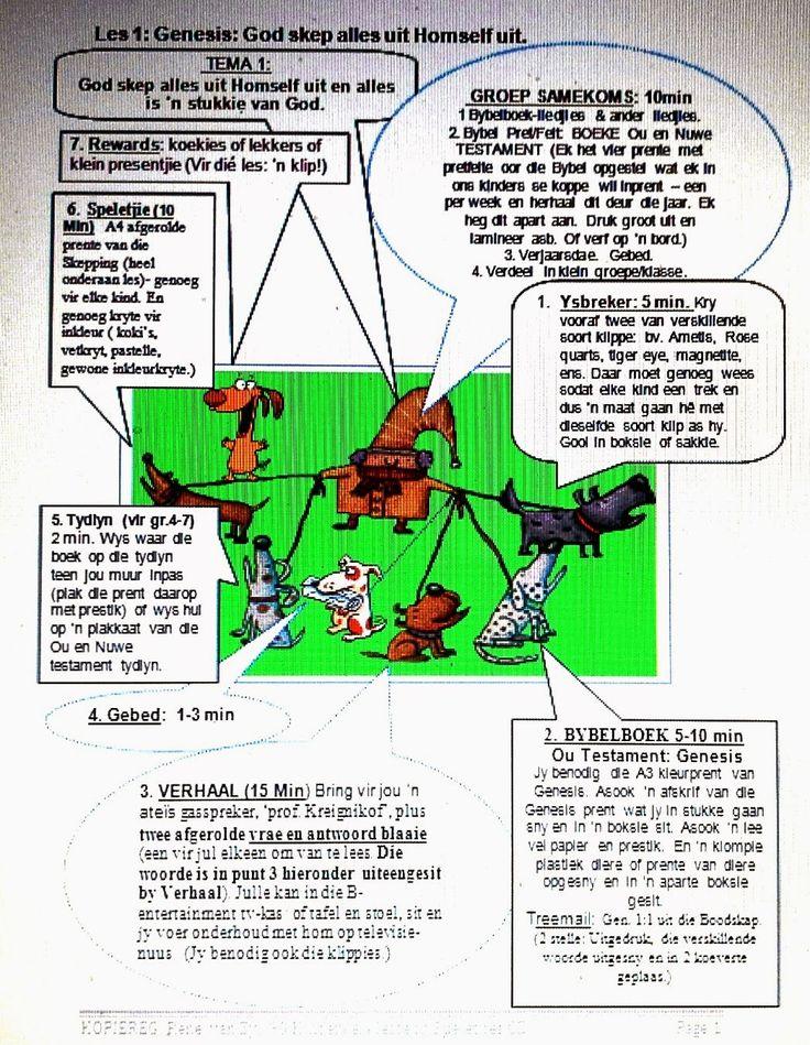 DIE BYBELBOEKWURM : 90 KINDERKERK LESSE IN SPELETJIES (CD)