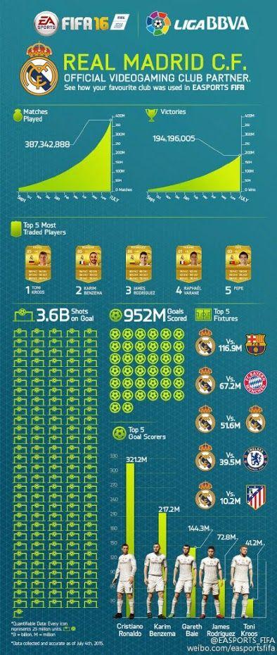 FIFA 16 Ultimate Team - 社群 - Google+