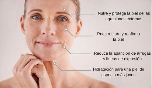 Beneficios de utilizar aceite de argán en el rostro