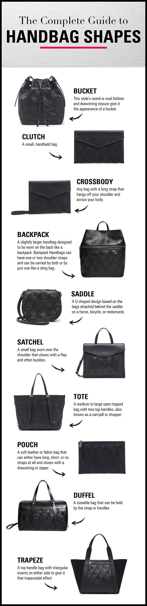 Complete Guide to Handbag Shapes Infographic #purses #welden bags #purse #types