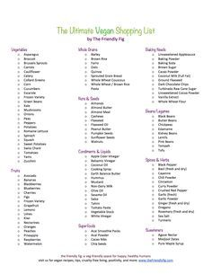 The Ultimate Vegan Shopping List – More at http://www.GlobeTransformer.org