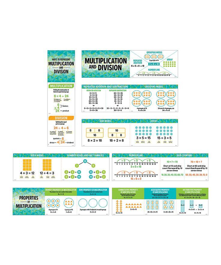 Les 25 meilleures id es de la cat gorie tableau de for Voir les tables de multiplication