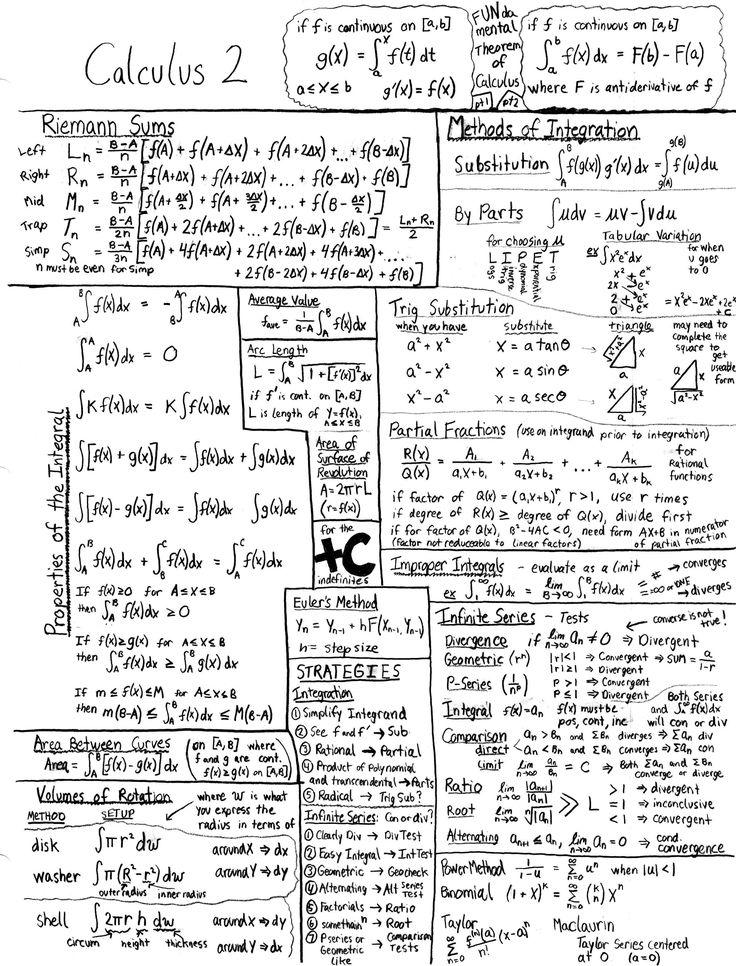 Ap calculus, Calculus, Studying math