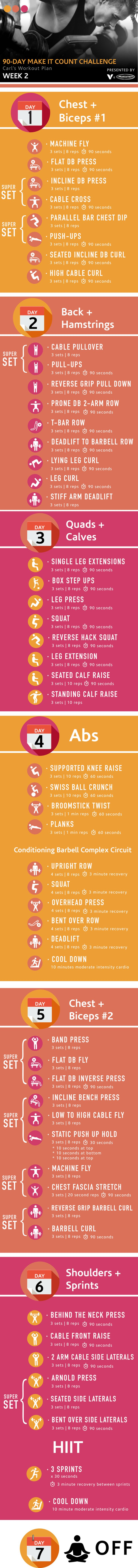 90-Day Make It Count Challenge Workout Plan (Carl)  Goals: Get 'huge' and cut fat