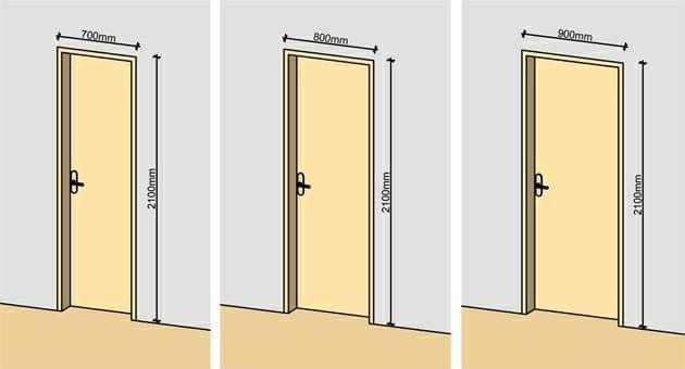 Standard Door Dimension