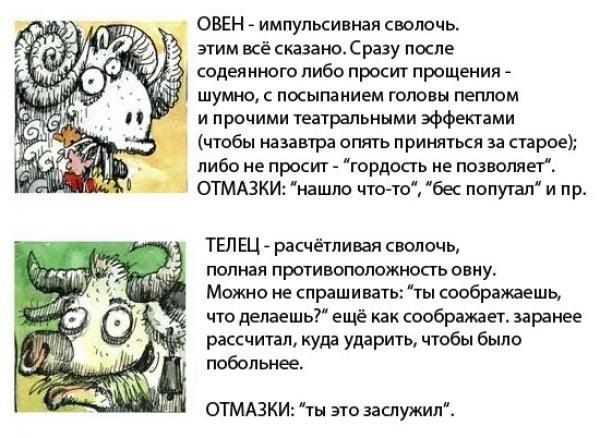 Ржачный гороскоп в картинках по знакам