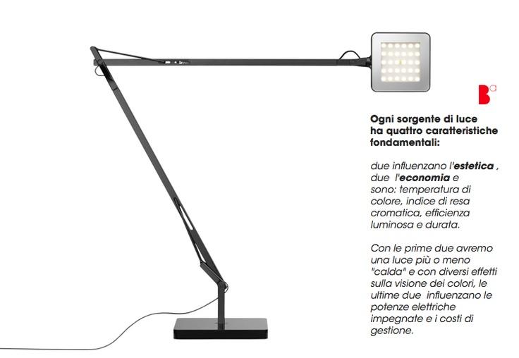 KELVIN design Antonio Citterio e Toan Nguyen per #Flos  8W #design #light