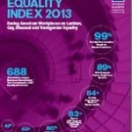 Corporate Equality Index   Human Rights Campaign Foundation's 2013 Corporate Equality Index is the national benchmarking tool on corporate policies and practices related to LGBT employees.