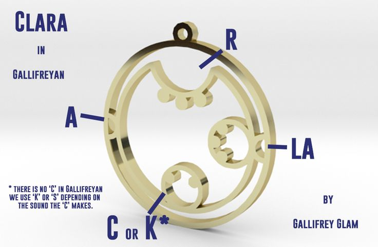 Here's how to read a little Gallifreyan from www.gallifreyglam.com - Allons-y!!