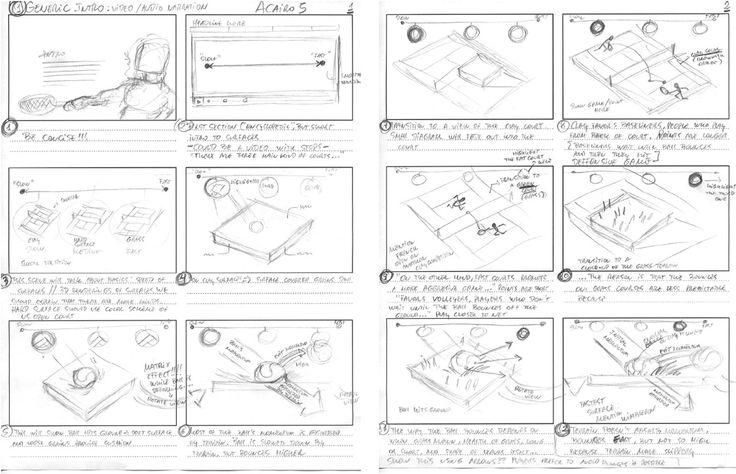 Alberto Cairo - L'arte di visualizzare le informazioni   domus