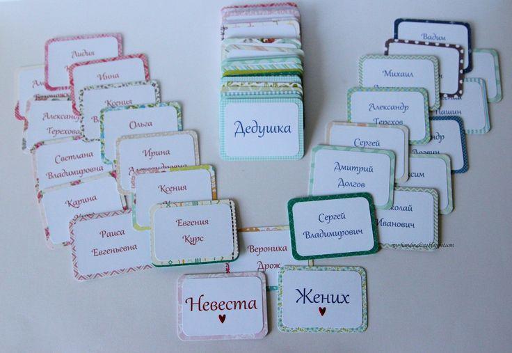 Яркие разноцветные карточки рассадки для свадьбы