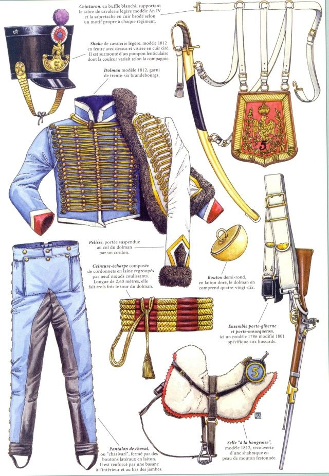 5th Hussars, ca. 1812, before the new shakos became the fashion.  They should have kept these shakos.