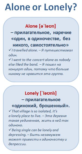 Confusing words: Alone vs. Lonely #Learnathome #English #Vocabulary