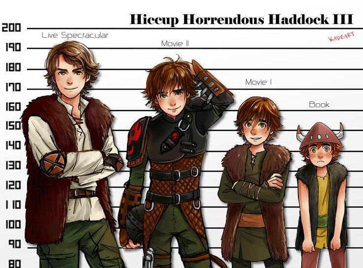 hiccup how to train your dragon 2 cosplay - Google Search