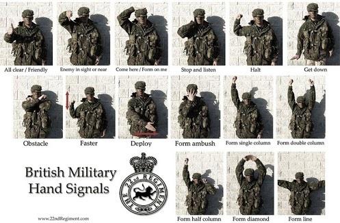 Gestos y comunicación no verbal en el ejército #airsoft #military
