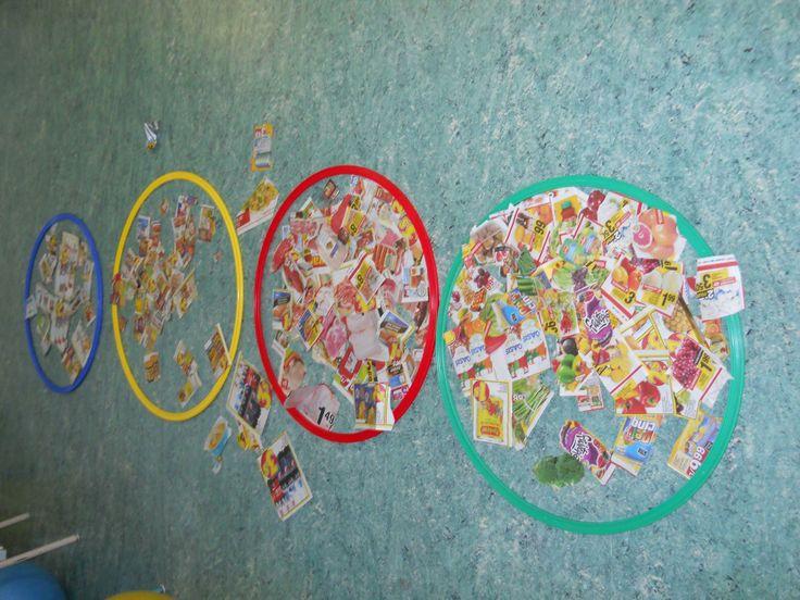 Classer les images découpées dans des circulaires et les classer selon les quatre groupes alimentaires.