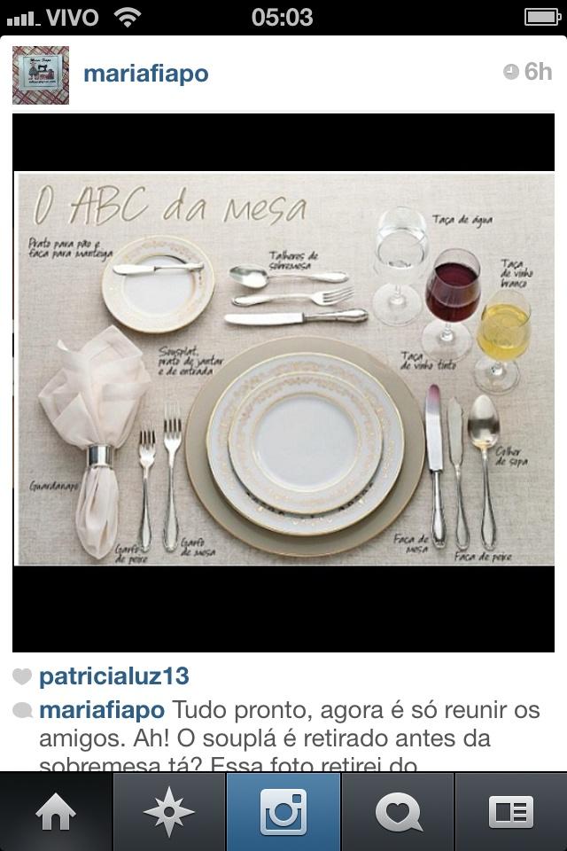 Organização da mesa de jantar